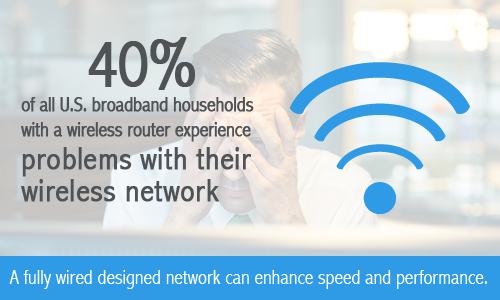 Wired Solution to Improve the Performance of Home Network