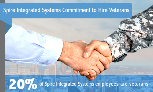 Veteran Employment Initiative